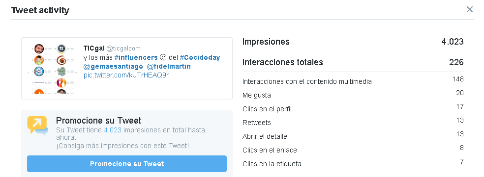 Estadística real de twitter analytics