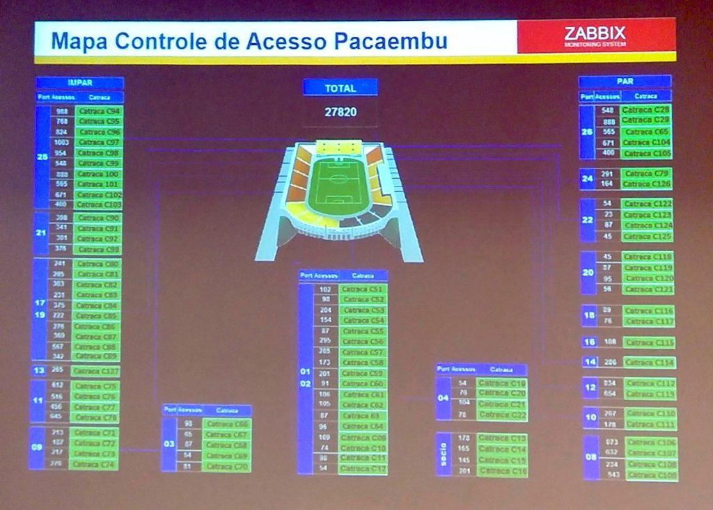 Ejemplo de Monitorización Zabbix